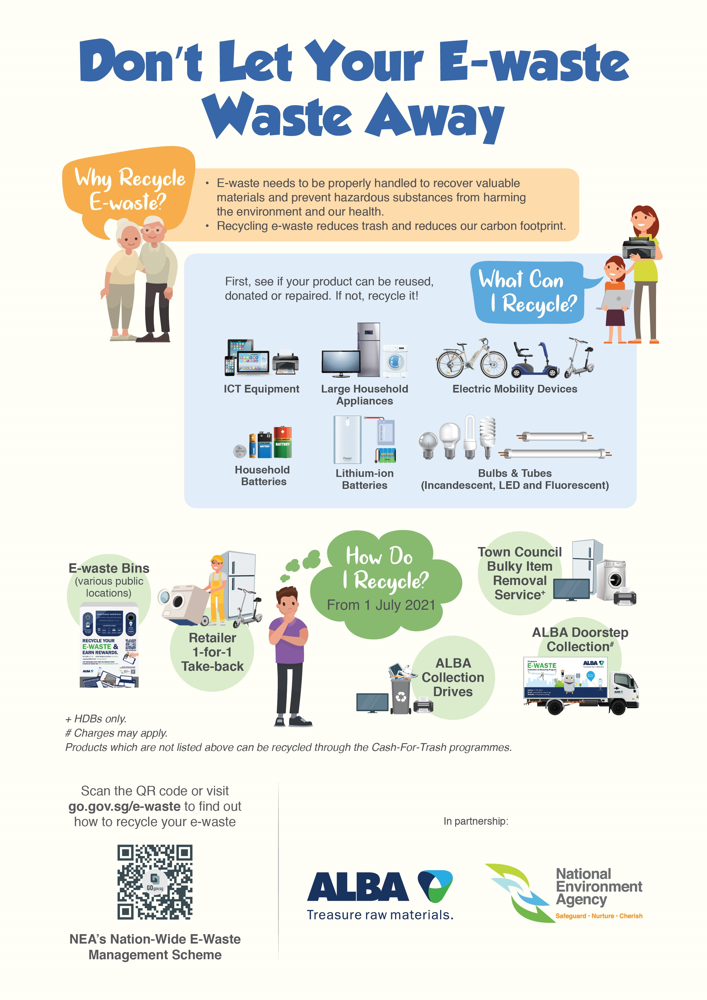Annex E - Infographic on E-Waste Recycling Under the EPR Scheme