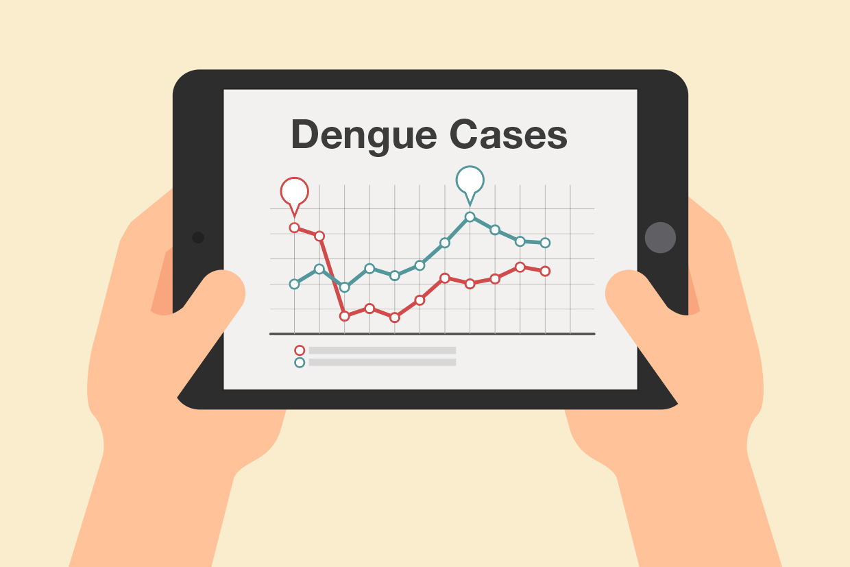 New-NEA-CorpWebsite-Infographics-Dengue-Cases