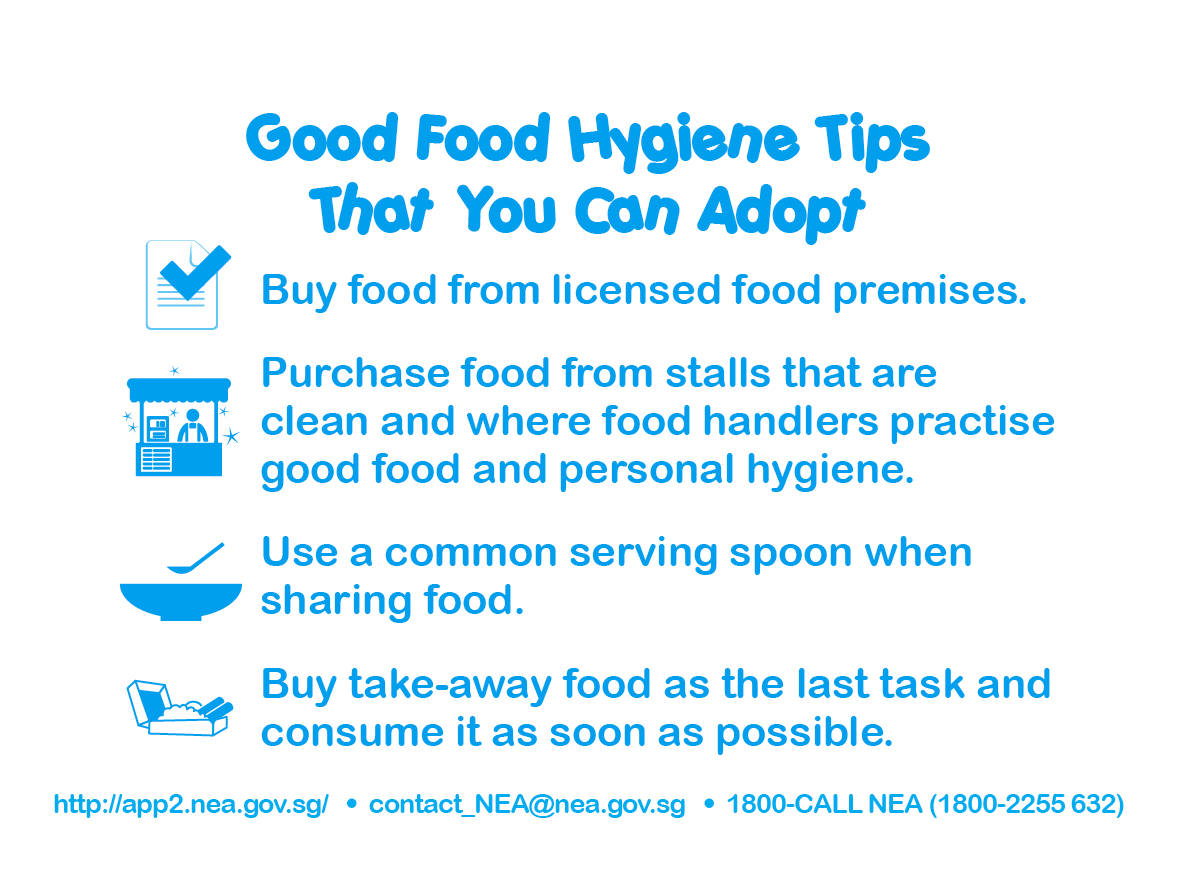 Food Hygiene Practices & Guidelines