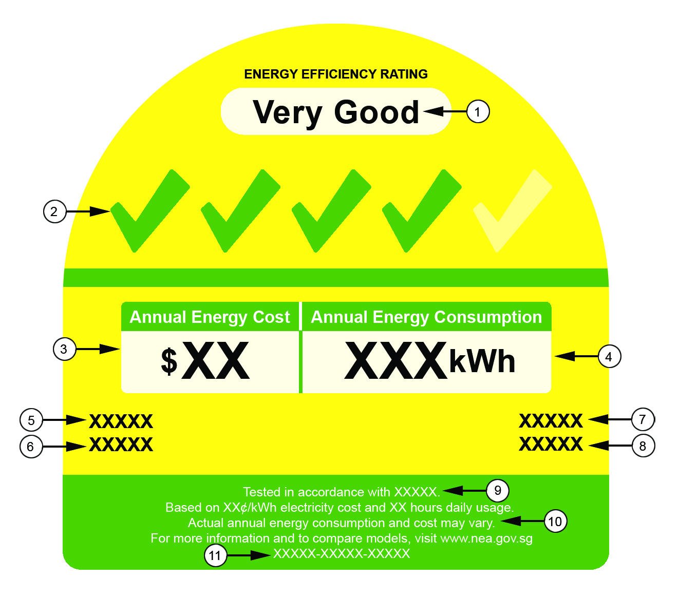 The Energy Label
