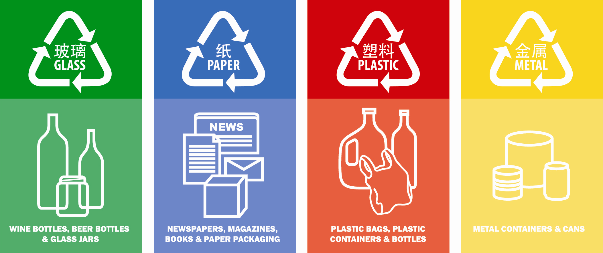 how does recycling help the environment 10 facts you should know