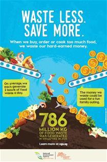 Food Waste Management Strategies